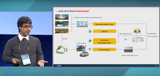 The presentation given by Luiz Barroso at the Energy Transition event in Norway is available online